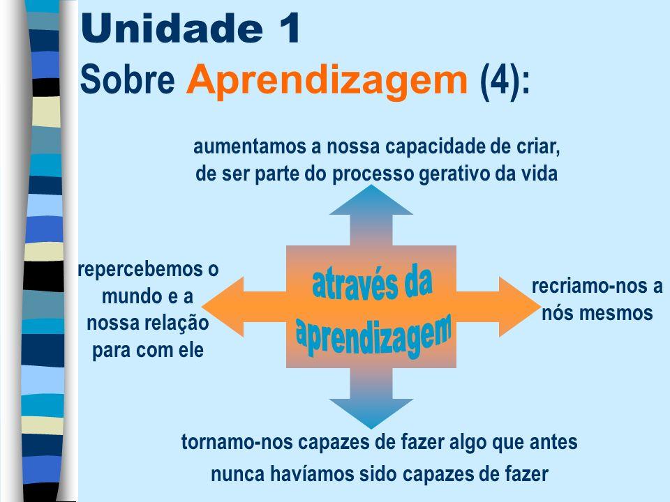 Unidade 1 Sobre Aprendizagem (4): tornamo-nos capazes de fazer algo que antes nunca havíamos sido capazes de fazer recriamo-nos a nós mesmos repercebe