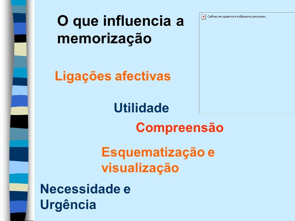 Ligações afectivas Utilidade Compreensão Esquematização e visualização Necessidade e Urgência O que influencia a memorização