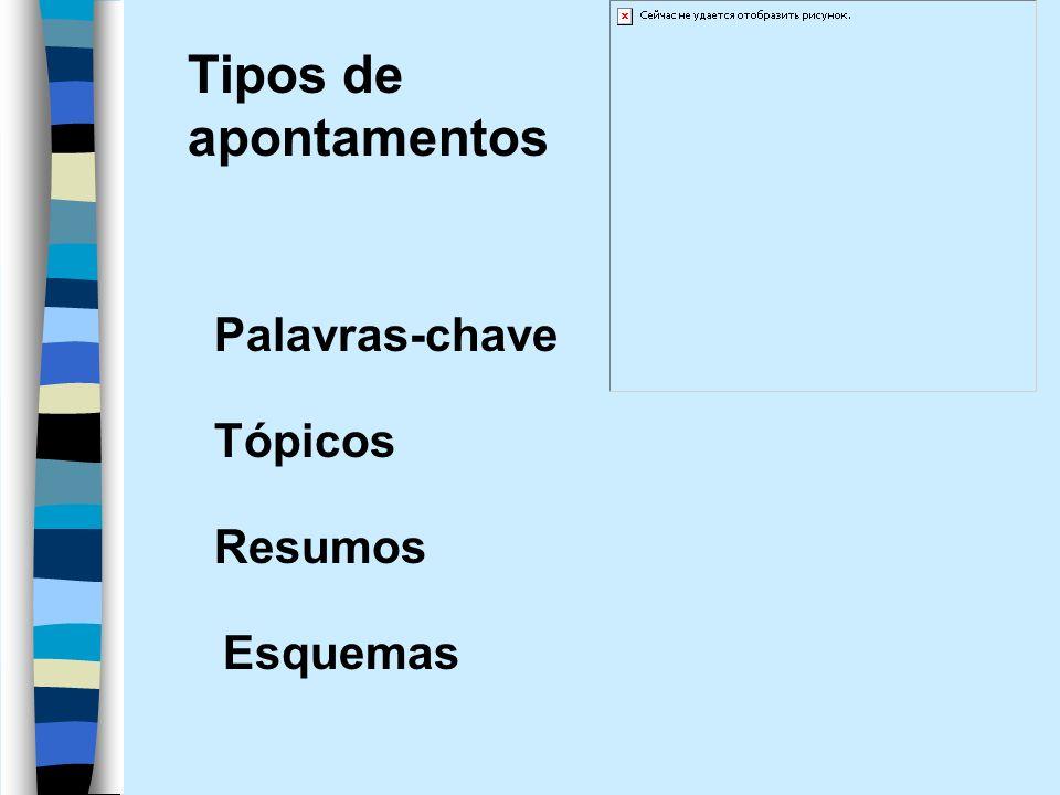 Palavras-chave Tópicos Resumos Esquemas Tipos de apontamentos