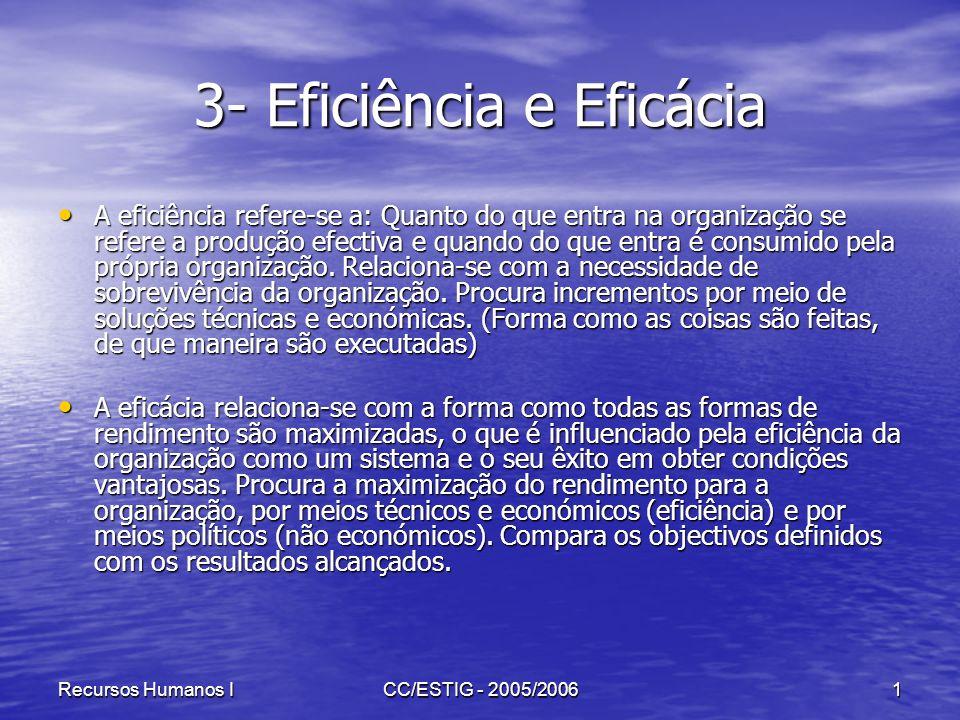 Recursos Humanos ICC/ESTIG - 2005/20062 3- Eficiência e Eficácia Alguns teóricos da administração sugerem as seguintes medidas cuja finalidade é avaliar a eficácia administrativa: 1.