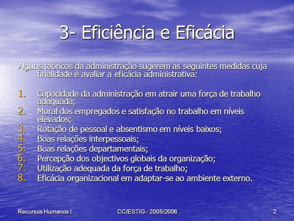 Recursos Humanos ICC/ESTIG - 2005/20062 3- Eficiência e Eficácia Alguns teóricos da administração sugerem as seguintes medidas cuja finalidade é avali