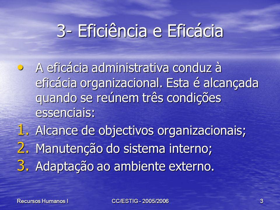 Recursos Humanos ICC/ESTIG - 2005/20064 3- Eficiência e Eficácia A eficácia e o sucesso organizacional constituem um problema muito complexo devido às suas múltiplas relações com os elementos ligados à organização.