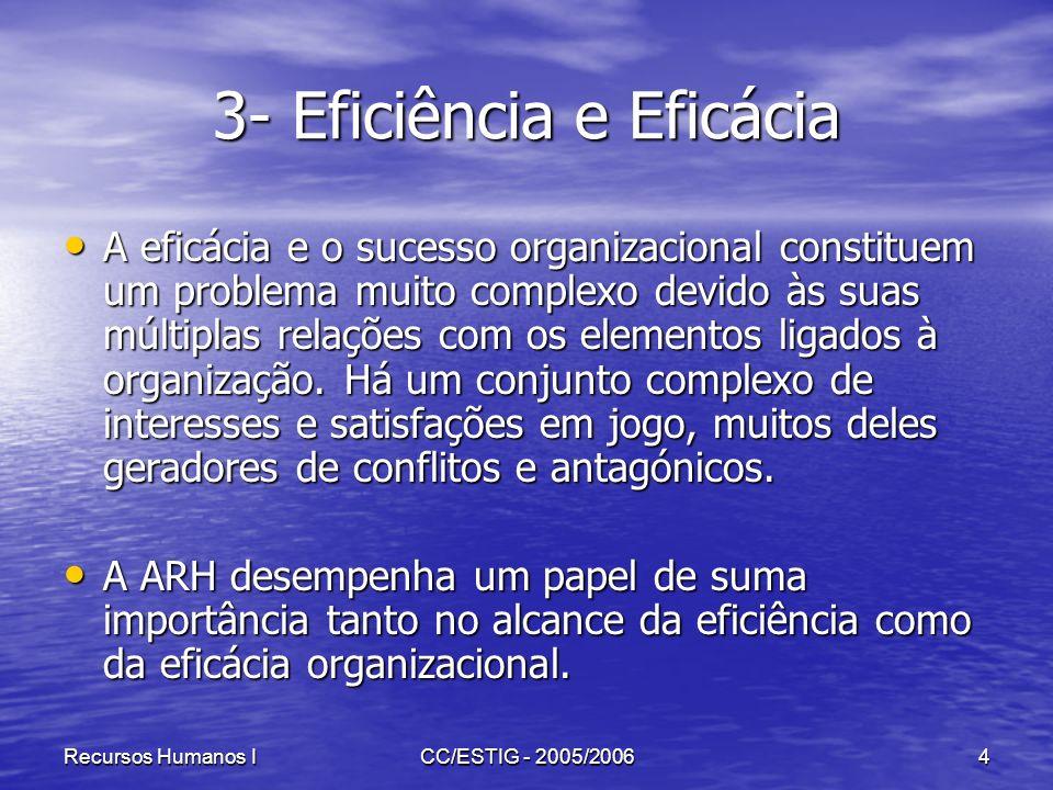 Recursos Humanos ICC/ESTIG - 2005/20064 3- Eficiência e Eficácia A eficácia e o sucesso organizacional constituem um problema muito complexo devido às
