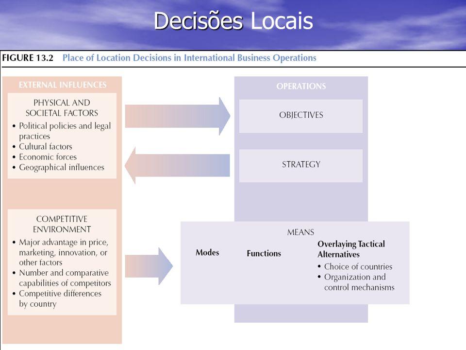 3 Decisões Decisões Locais