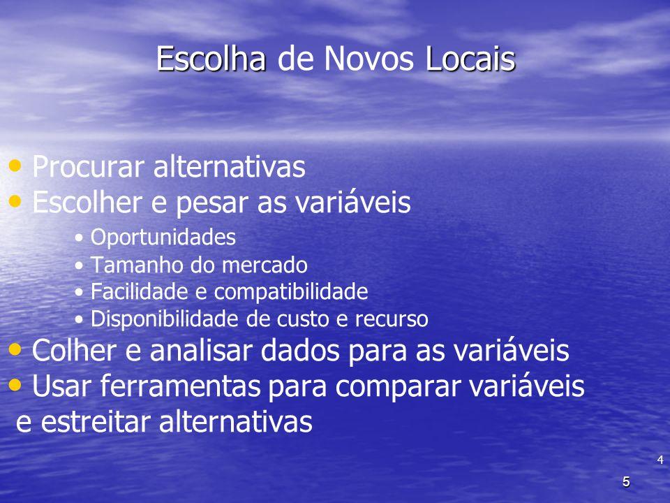 5 Escolha Locais Escolha de Novos Locais Procurar alternativas Escolher e pesar as variáveis Oportunidades Tamanho do mercado Facilidade e compatibili