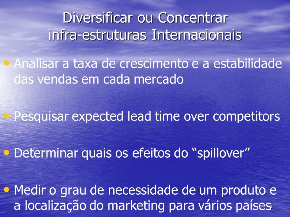 7 Diversificar ou Concentrar infra-estruturas Internacionais Analisar a taxa de crescimento e a estabilidade das vendas em cada mercado Pesquisar expe