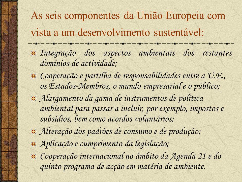 As seis componentes da União Europeia com vista a um desenvolvimento sustentável: Integração dos aspectos ambientais dos restantes domínios de activid