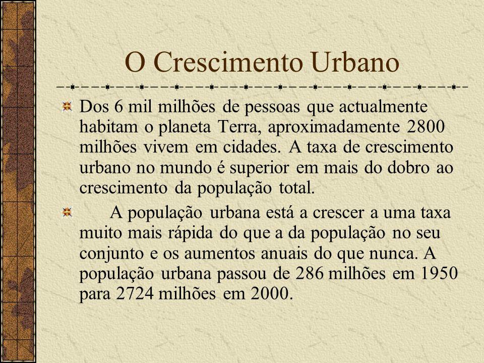 O Crescimento Urbano Dos 6 mil milhões de pessoas que actualmente habitam o planeta Terra, aproximadamente 2800 milhões vivem em cidades. A taxa de cr