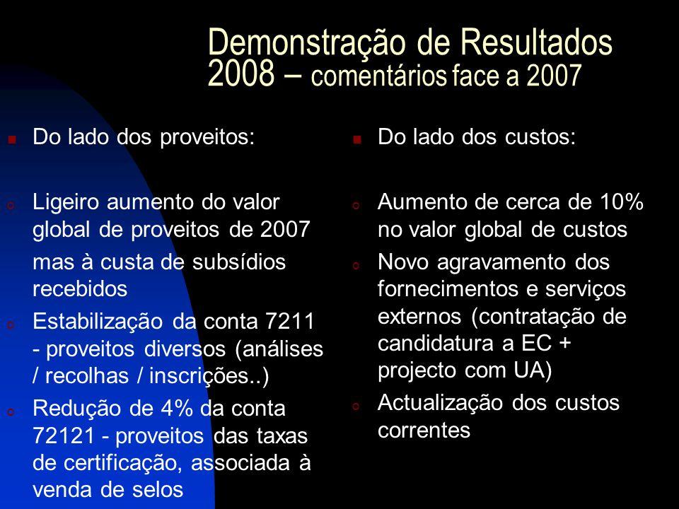 Demonstração de Resultados 2008 – comentários face a 2007 Do lado dos proveitos: o Ligeiro aumento do valor global de proveitos de 2007 mas à custa de