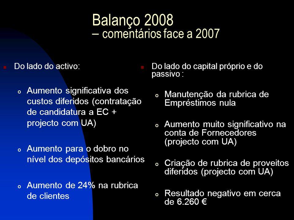 Balanço 2008 – comentários face a 2007 Do lado do activo: o Aumento significativa dos custos diferidos (contratação de candidatura a EC + projecto com