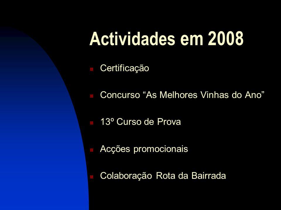 Actividades em 2008 Certificação Concurso As Melhores Vinhas do Ano 13º Curso de Prova Acções promocionais Colaboração Rota da Bairrada