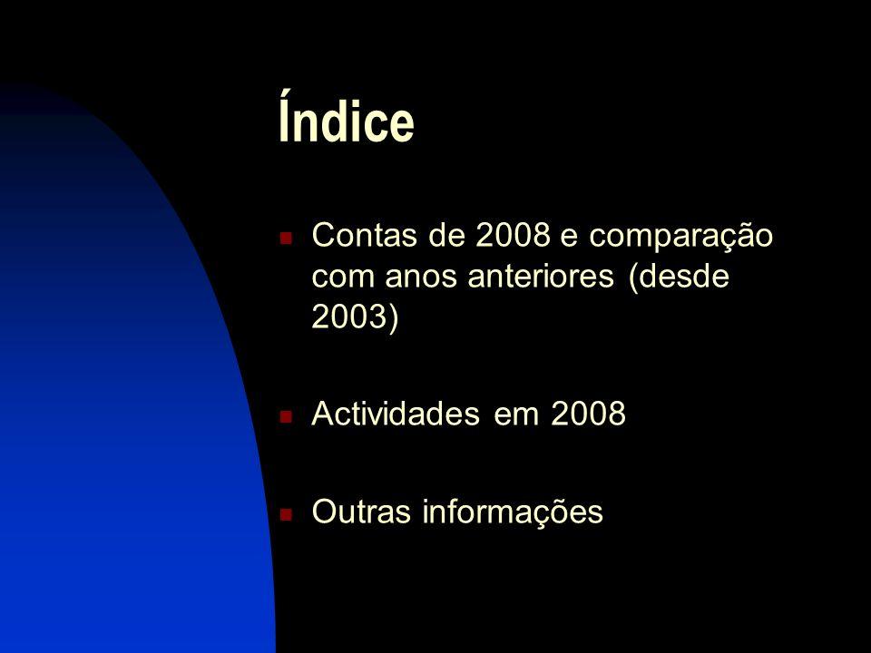 Índice Contas de 2008 e comparação com anos anteriores (desde 2003) Actividades em 2008 Outras informações