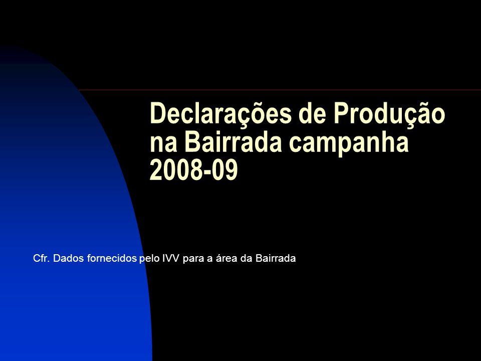 Declarações de Produção na Bairrada campanha 2008-09 Cfr. Dados fornecidos pelo IVV para a área da Bairrada