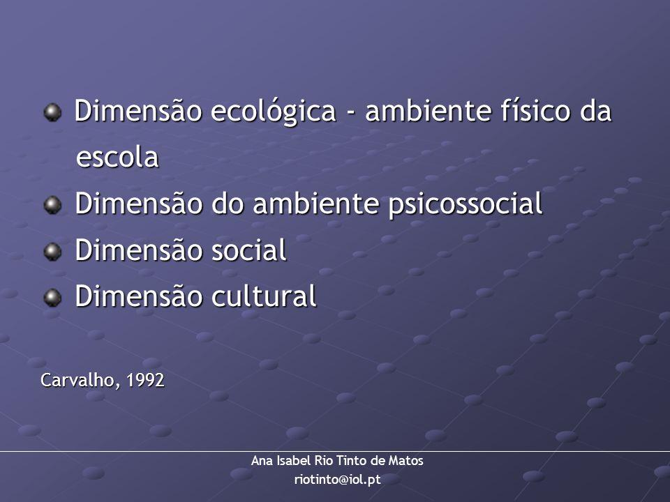 Ana Isabel Rio Tinto de Matos riotinto@iol.pt Dimensão ecológica - ambiente físico da Dimensão ecológica - ambiente físico da escola escola Dimensão d