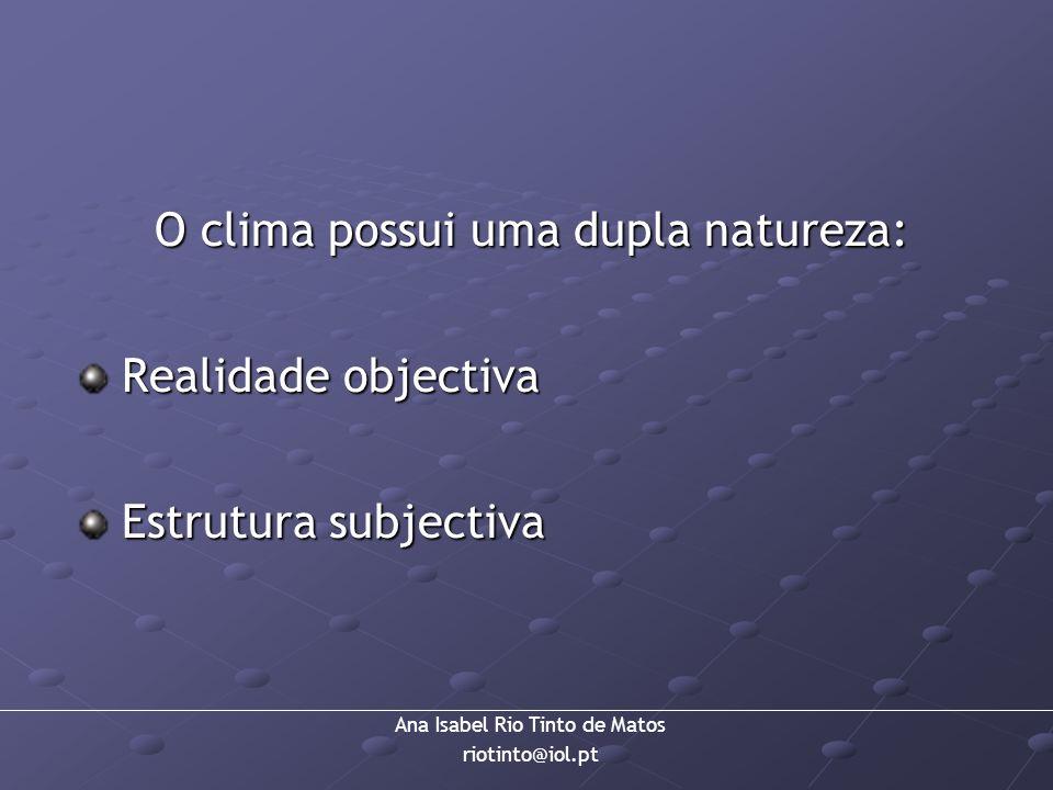 Ana Isabel Rio Tinto de Matos riotinto@iol.pt O clima possui uma dupla natureza: Realidade objectiva Realidade objectiva Estrutura subjectiva Estrutur