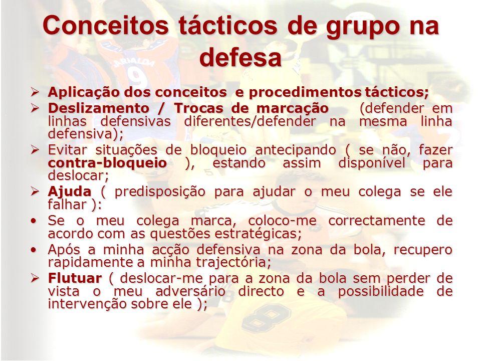 Conceitos tácticos de grupo na defesa Aplicação dos conceitos e procedimentos tácticos; Aplicação dos conceitos e procedimentos tácticos; Deslizamento