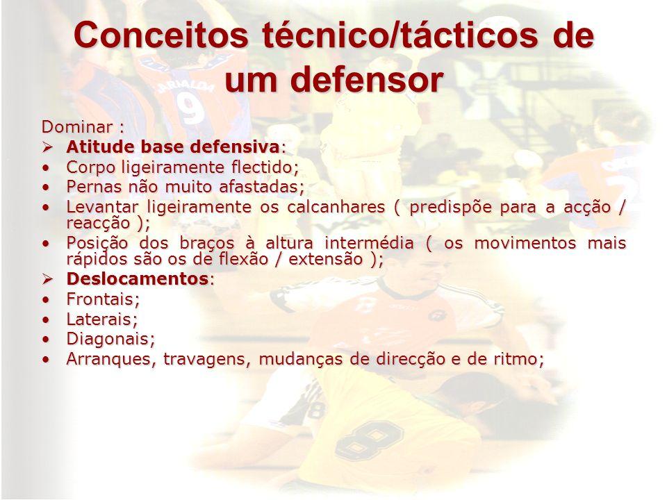 Conceitos técnico/tácticos de um defensor Dominar : Atitude base defensiva: Atitude base defensiva: Corpo ligeiramente flectido;Corpo ligeiramente fle