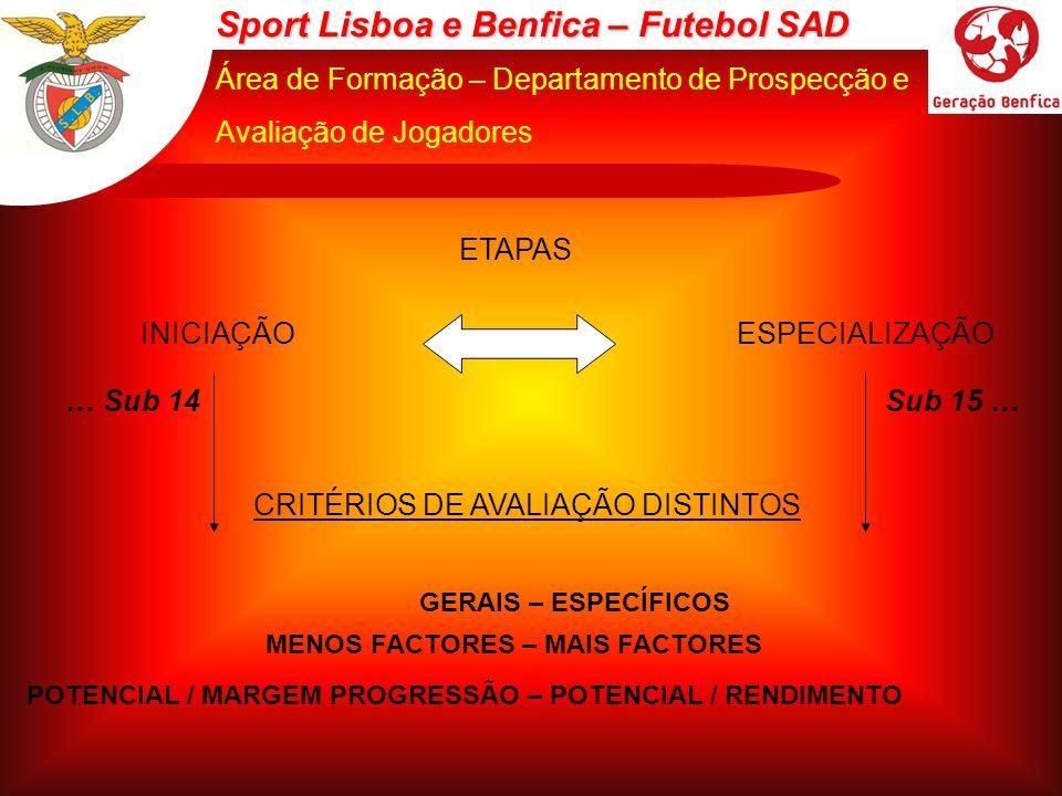 Sport Lisboa e Benfica – Futebol SAD Área de Formação – Departamento de Prospecção e Avaliação de Jogadores ESPECIALIZAÇÃO Defesas Laterais: Eficácia acções defensivas e ofensivas; Velocidade deslocamento e execução; Profundidade.