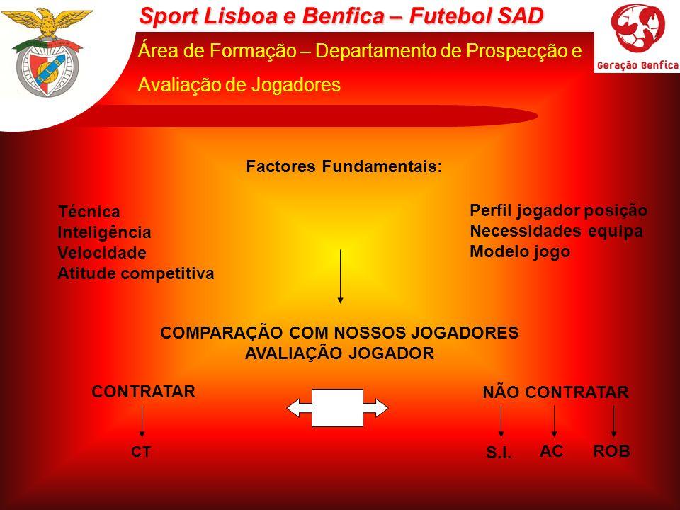 Sport Lisboa e Benfica – Futebol SAD Área de Formação – Departamento de Prospecção e Avaliação de Jogadores ESPECIALIZAÇÃO Médios Centros: Inteligência / leitura de jogo; Dinâmica nas transições.