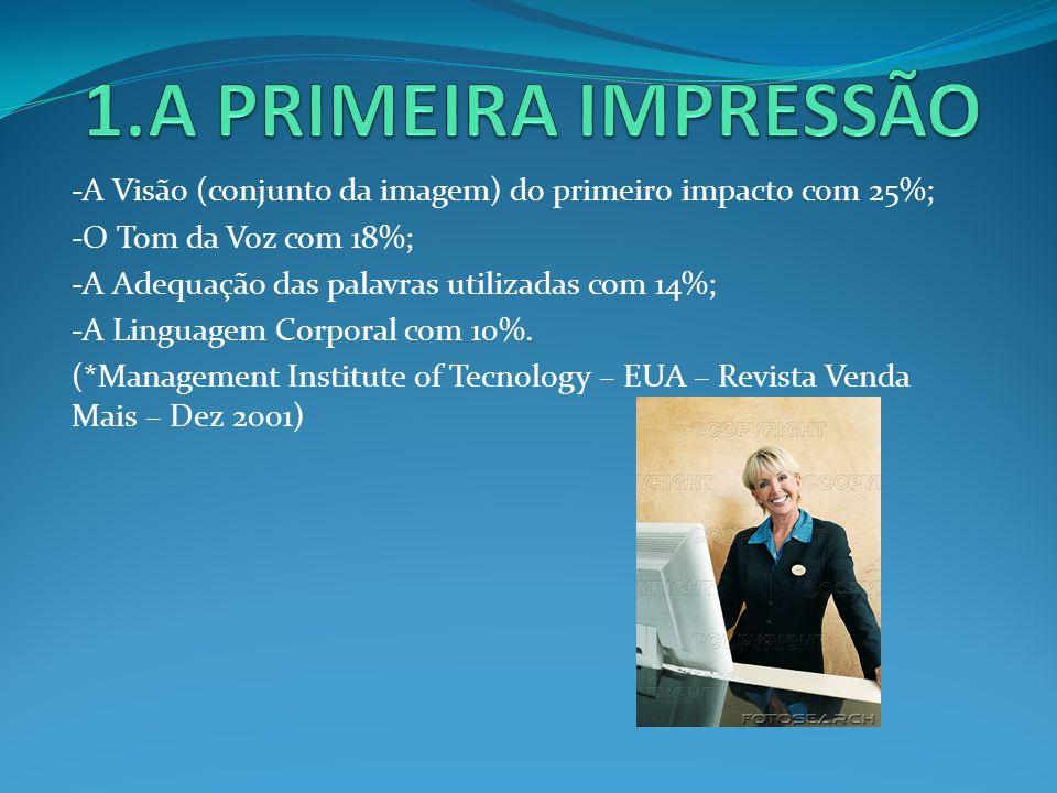 -A Visão (conjunto da imagem) do primeiro impacto com 25%; -O Tom da Voz com 18%; -A Adequação das palavras utilizadas com 14%; -A Linguagem Corporal