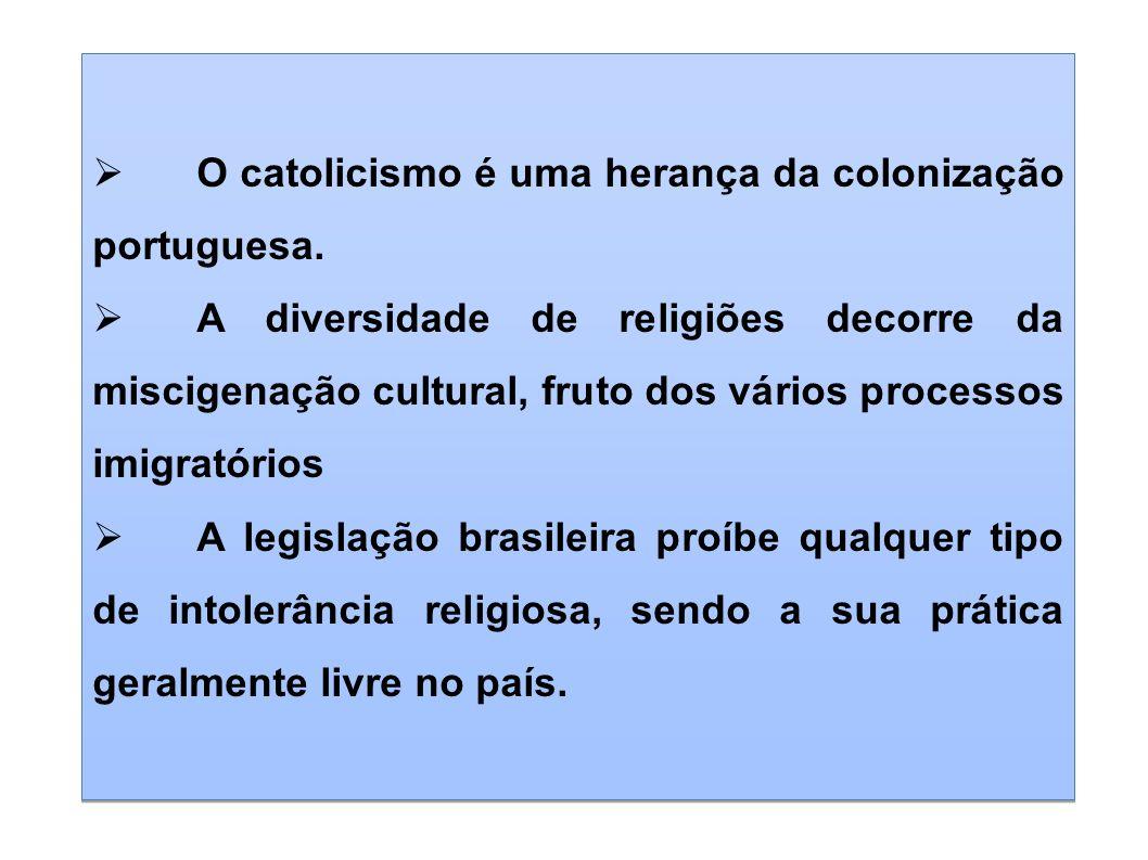 O catolicismo é uma herança da colonização portuguesa. A diversidade de religiões decorre da miscigenação cultural, fruto dos vários processos imigrat