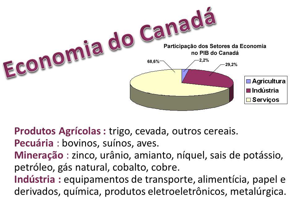 Produtos Agrícolas : trigo, cevada, outros cereais. Pecuária : bovinos, suínos, aves. Mineração : zinco, urânio, amianto, níquel, sais de potássio, pe