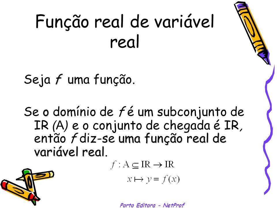 Porto Editora - NetProf Estudo de uma função: Paridade Uma função f, real de variável real, diz-se par par se e só se: x D f : f(-x) = f(x) Uma função f, real de variável real, diz-se ímpar ímpar se e só se: x D f : f(-x) = -f(x)