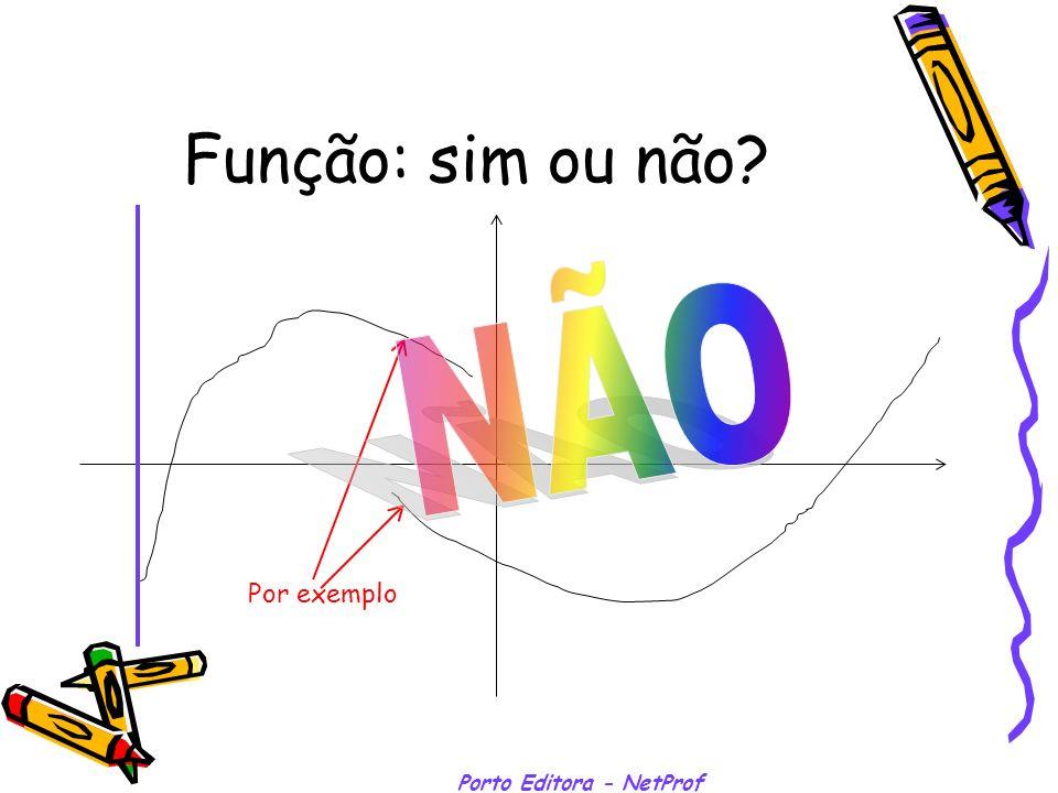 Porto Editora - NetProf Função: sim ou não? Por exemplo