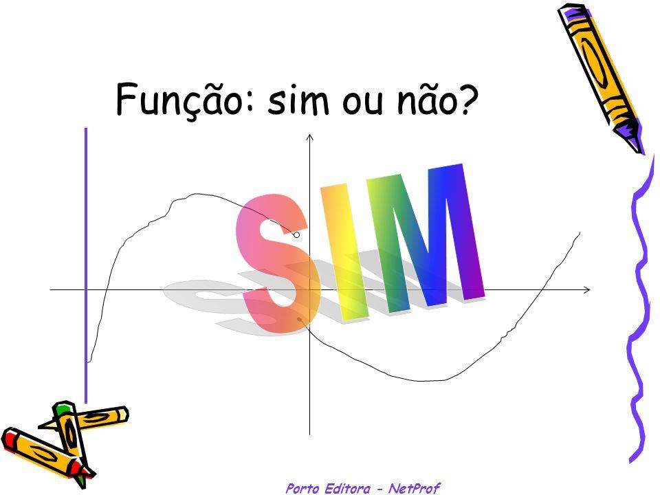 Porto Editora - NetProf Simetria em relação à origem