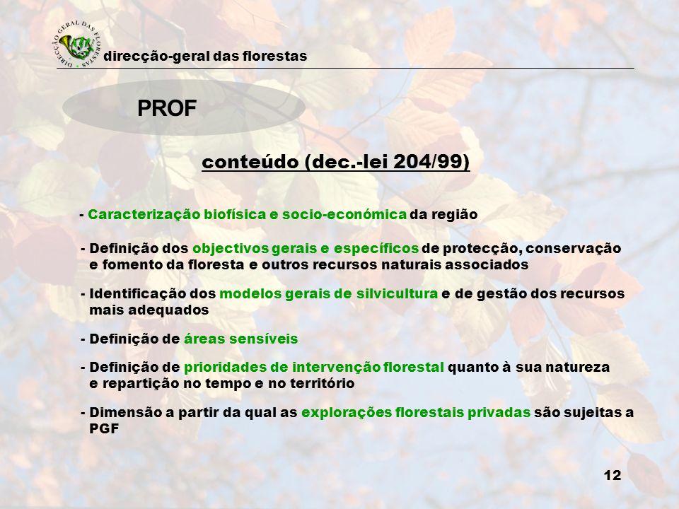 direcção-geral das florestas 12 PROF conteúdo (dec.-lei 204/99) - Caracterização biofísica e socio-económica da região - Definição dos objectivos gera