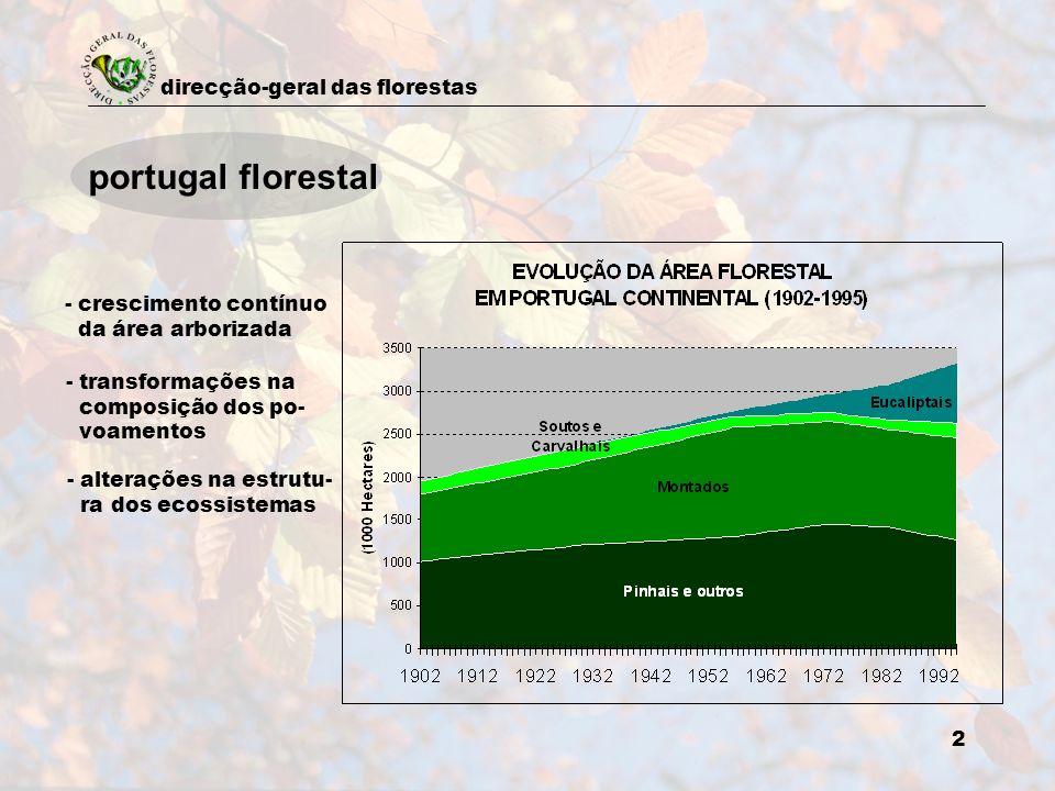 direcção-geral das florestas 2 portugal florestal - crescimento contínuo da área arborizada - transformações na composição dos po- voamentos - alteraç