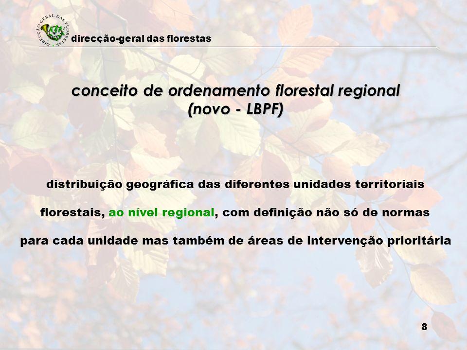 direcção-geral das florestas 8 conceito de ordenamento florestal regional (novo - LBPF) distribuição geográfica das diferentes unidades territoriais f
