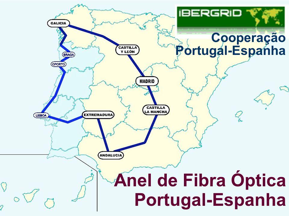 Anel de Fibra Óptica Portugal-Espanha Cooperação Portugal-Espanha