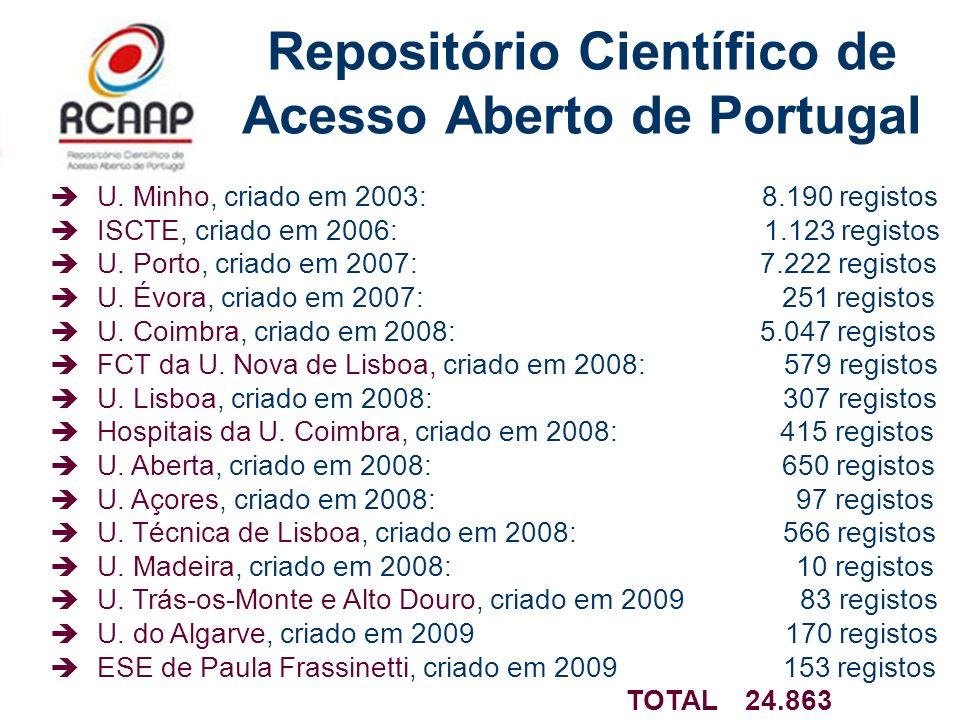 Repositório Científico de Acesso Aberto de Portugal U. Minho, criado em 2003: 8.190 registos ISCTE, criado em 2006: 1.123 registos U. Porto, criado em