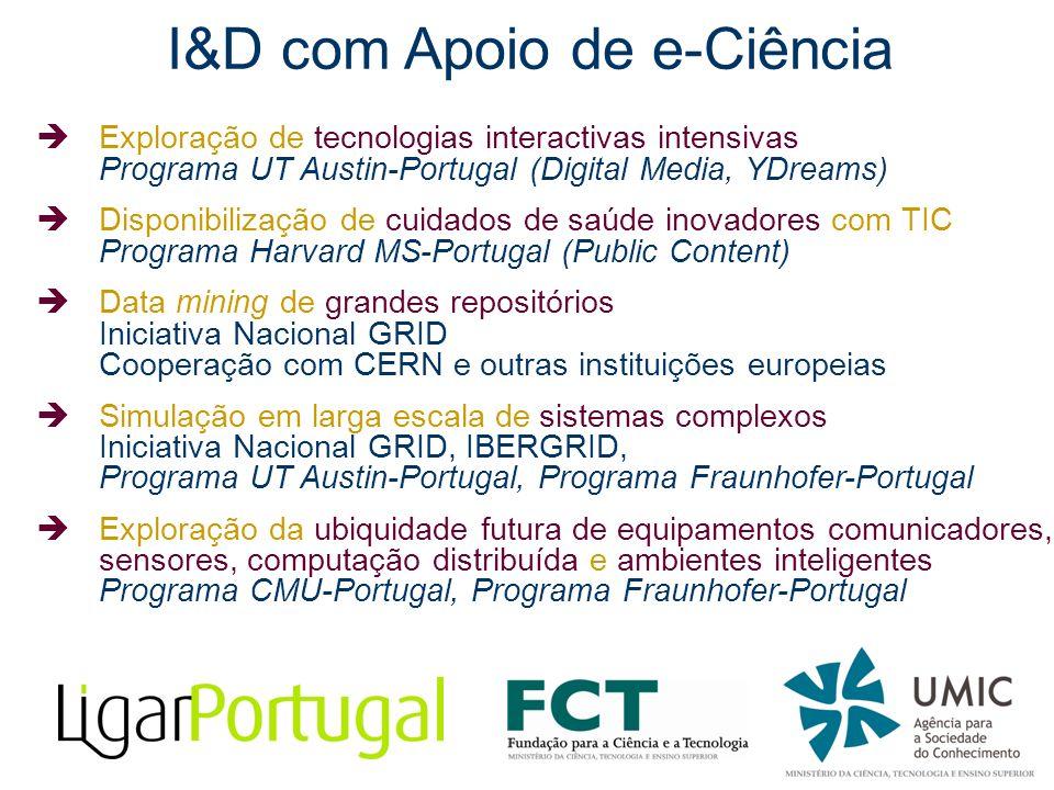 I&D com Apoio de e-Ciência Exploração de tecnologias interactivas intensivas Programa UT Austin-Portugal (Digital Media, YDreams) Disponibilização de