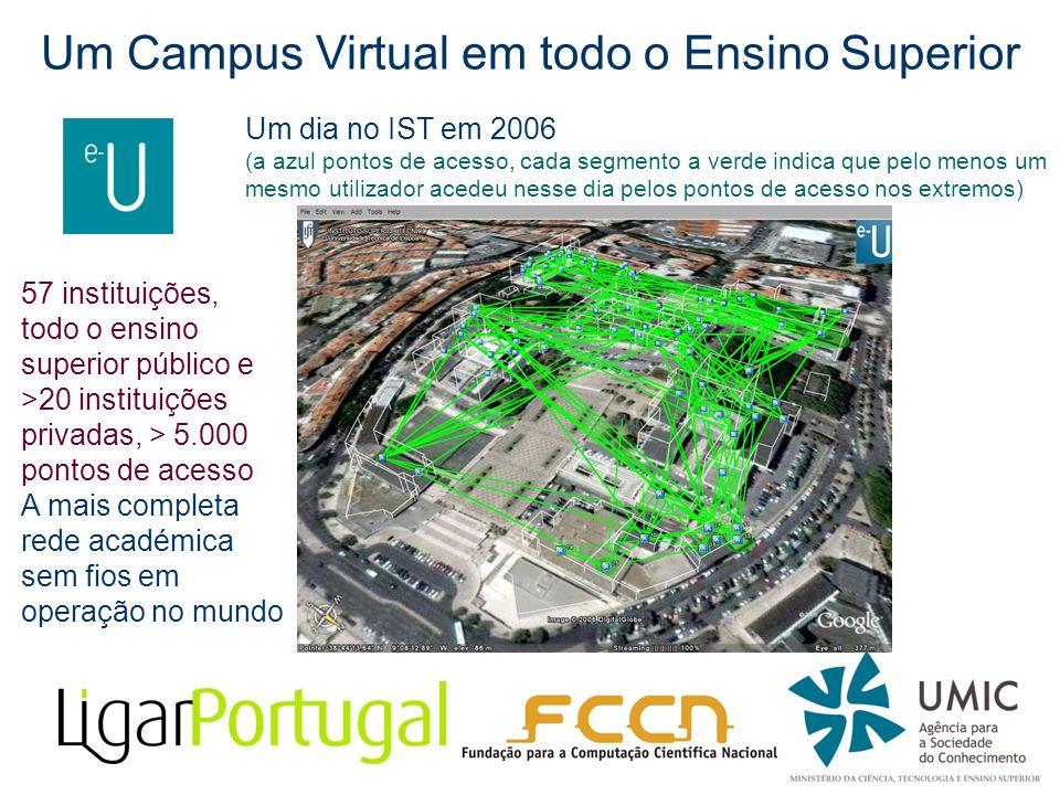 Um Campus Virtual em todo o Ensino Superior Um dia no IST em 2006 (a azul pontos de acesso, cada segmento a verde indica que pelo menos um mesmo utili