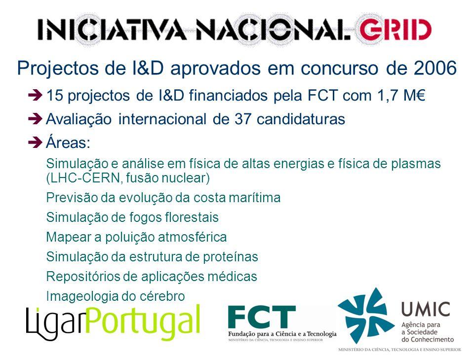 Projectos de I&D aprovados em concurso de 2006 15 projectos de I&D financiados pela FCT com 1,7 M Avaliação internacional de 37 candidaturas Áreas: Si