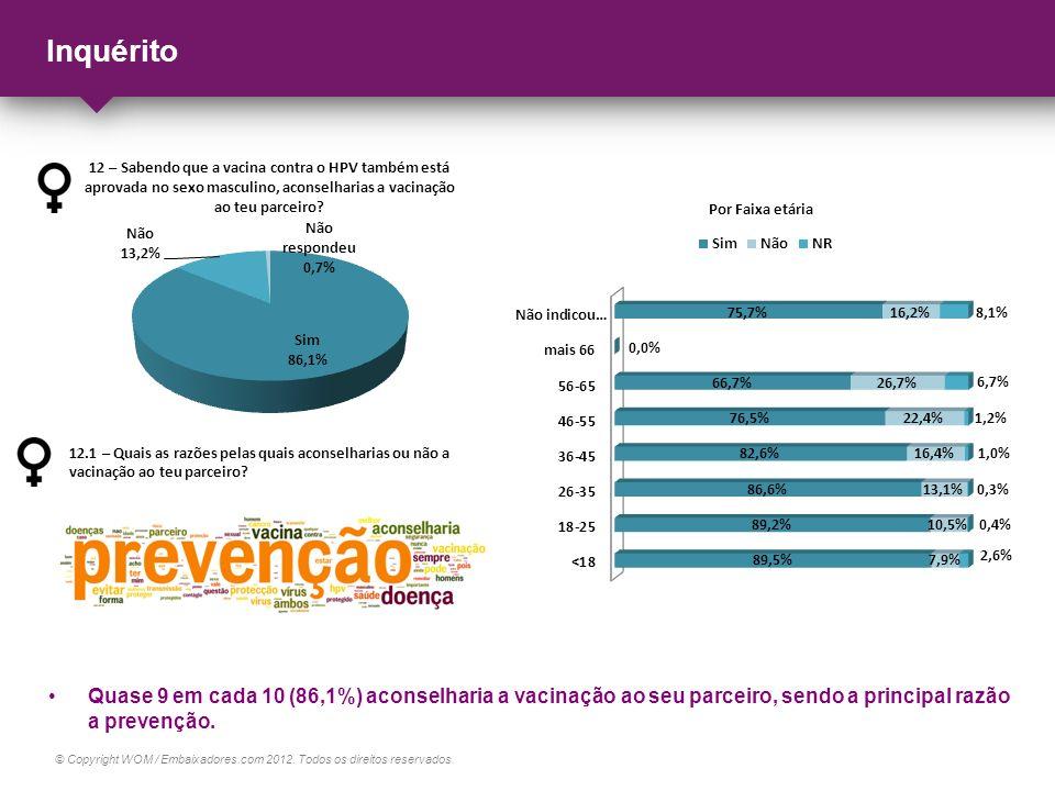 © Copyright WOM / Embaixadores.com 2012. Todos os direitos reservados. Inquérito Quase 9 em cada 10 (86,1%) aconselharia a vacinação ao seu parceiro,