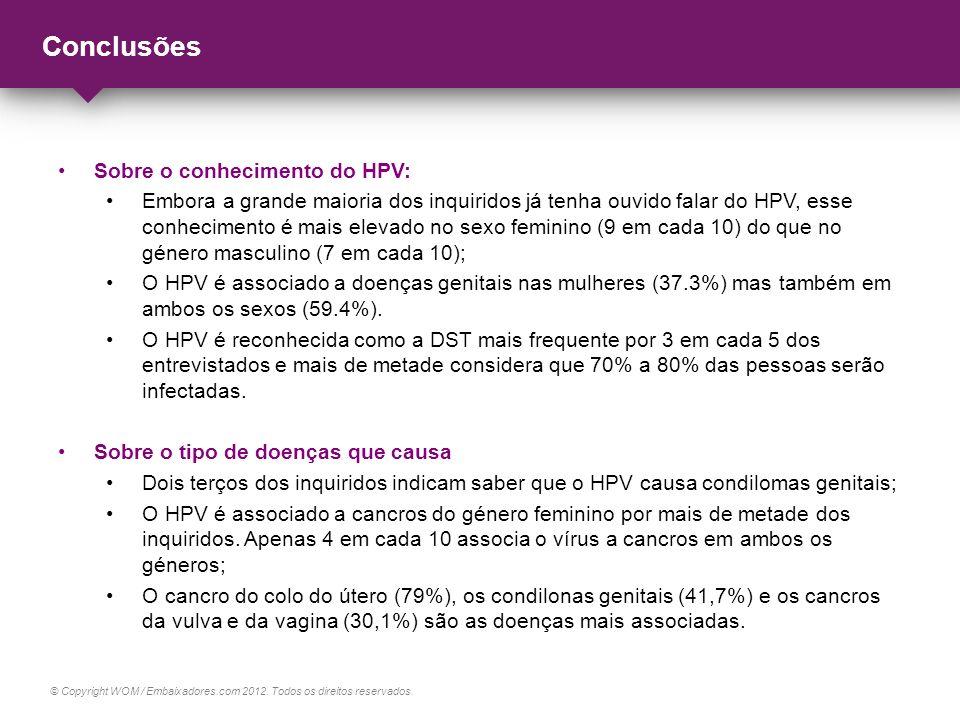 © Copyright WOM / Embaixadores.com 2012. Todos os direitos reservados. Conclusões Sobre o conhecimento do HPV: Embora a grande maioria dos inquiridos
