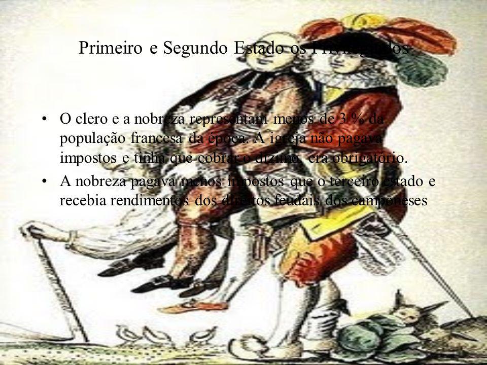 O Velho e o Novo em Conflito No século XVIII, a economia feudal que sustentava essa divisão era ineficiente para atender os necessários da sociedade, dificultava o desenvolvimento de novas atividades.