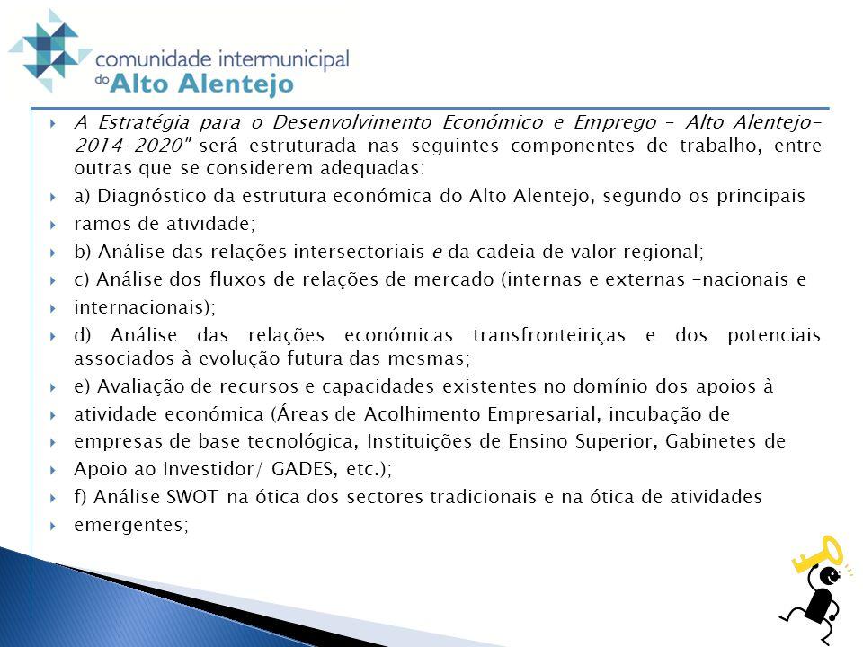A Estratégia para o Desenvolvimento Económico e Emprego – Alto Alentejo- 2014-2020