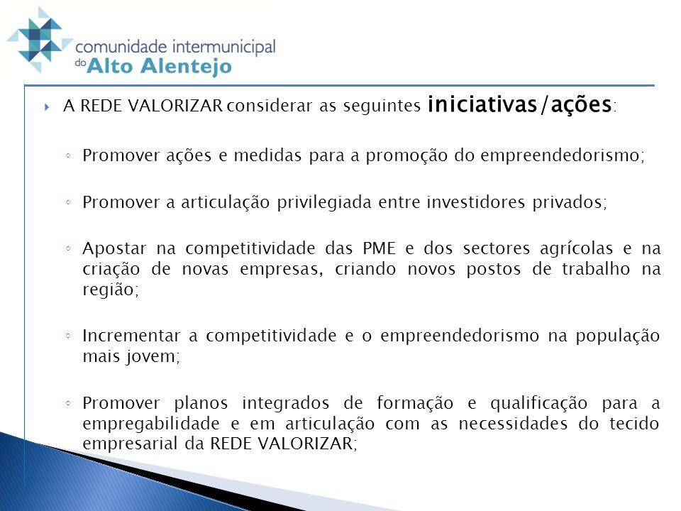 g) Sistematização de intenções de investimento junto das instâncias nacionais e regionais; h) Análise da estrutura empresarial e empregadora do Alto Alentejo, na ótica sectorial, da dimensão e da estrutura etária, habilitações e qualificações; i) Análise dos fluxos da bacia de emprego do Alto Alentejo e transfronteiriça; J) Análise das tendências de emprego e de desemprego; k) Análise das medidas ativas de emprego existentes e perspetivas de ativação no contexto regional; I) Análise prospetiva simples da evolução do padrão de atividades/ oportunidades económicas para a criação e desenvolvimento de empresas; M) Áreas de investimento prioritário para o Desenvolvimento Económico e Emprego; n) A Estratégia de Desenvolvimento Inteligente para o Alto Alentejo; o) Investimentos Estruturantes para o Alto Alentejo, apontando prioridades; p) Instrumentos de financiamento (ITI-Alto Alentejo).