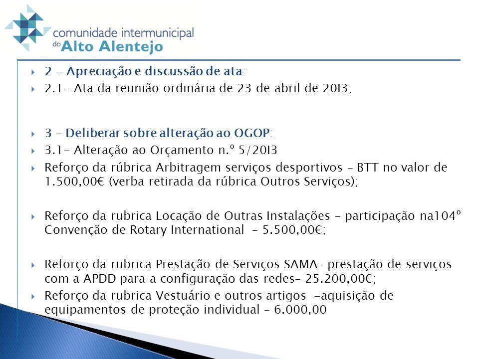 2 - Apreciação e discussão de ata: 2.1- Ata da reunião ordinária de 23 de abril de 20I3; 3 – Deliberar sobre alteração ao OGOP: 3.1- Alteração ao Orça