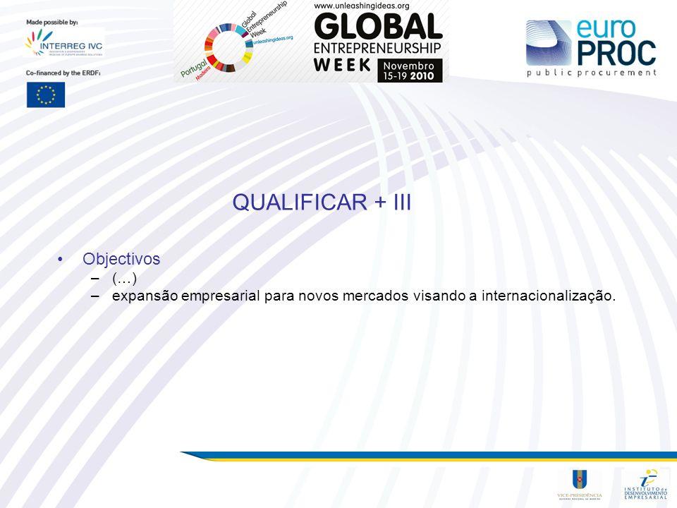QUALIFICAR + III Objectivos –(…) –expansão empresarial para novos mercados visando a internacionalização.