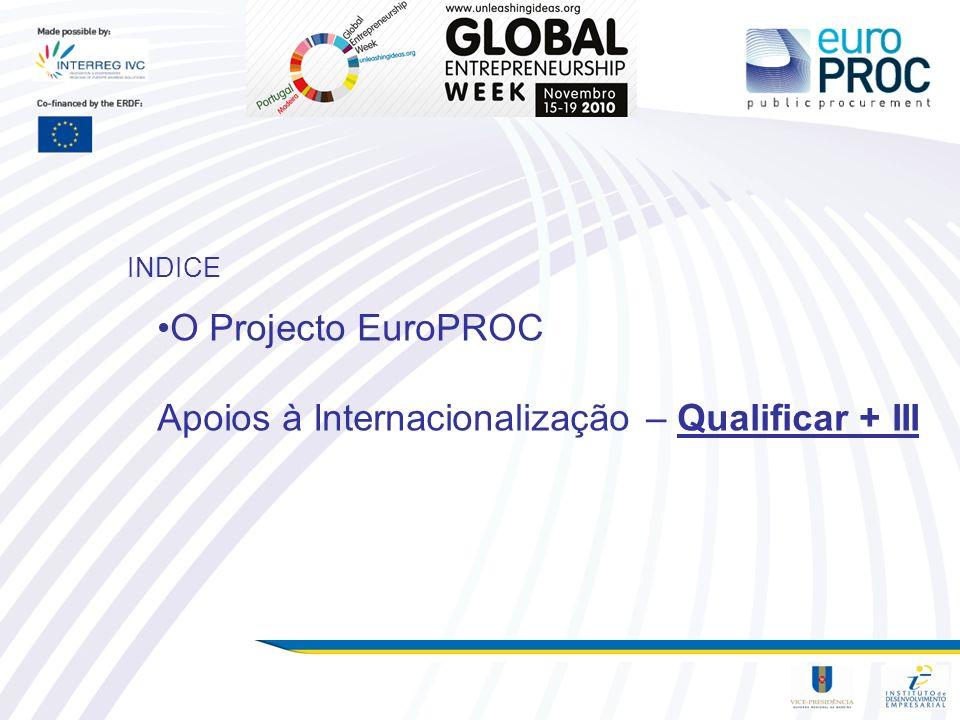O Projecto EuroPROC Apoios à Internacionalização – Qualificar + III INDICE