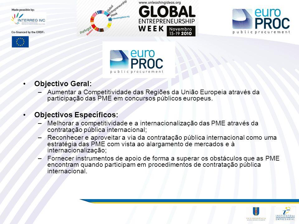 Objectivo Geral: –Aumentar a Competitividade das Regiões da União Europeia através da participação das PME em concursos públicos europeus. Objectivos