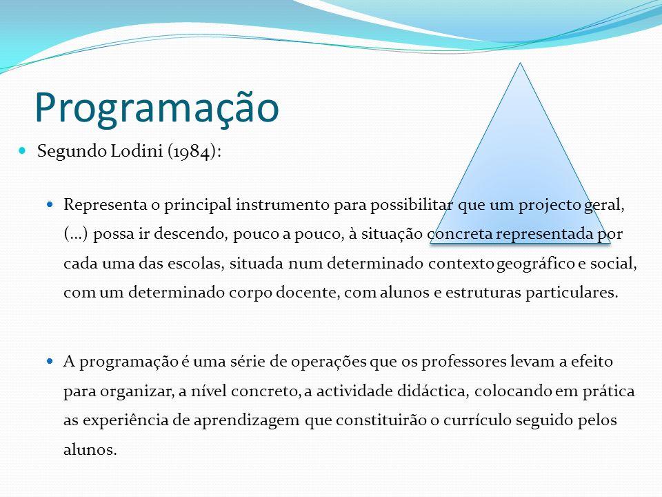 Programação Segundo Lodini (1984): Representa o principal instrumento para possibilitar que um projecto geral, (…) possa ir descendo, pouco a pouco, à