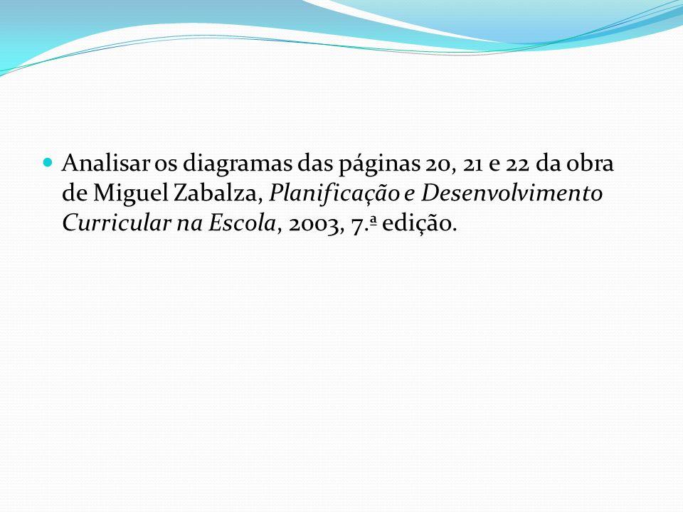 Analisar os diagramas das páginas 20, 21 e 22 da obra de Miguel Zabalza, Planificação e Desenvolvimento Curricular na Escola, 2003, 7.ª edição.