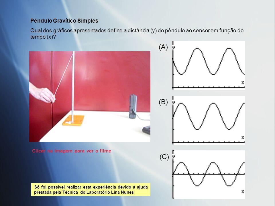 Pêndulo Gravítico Simples Na figura está apresentada a montagem da experiência que permite recolher a distância do pêndulo ao detector de movimento (C