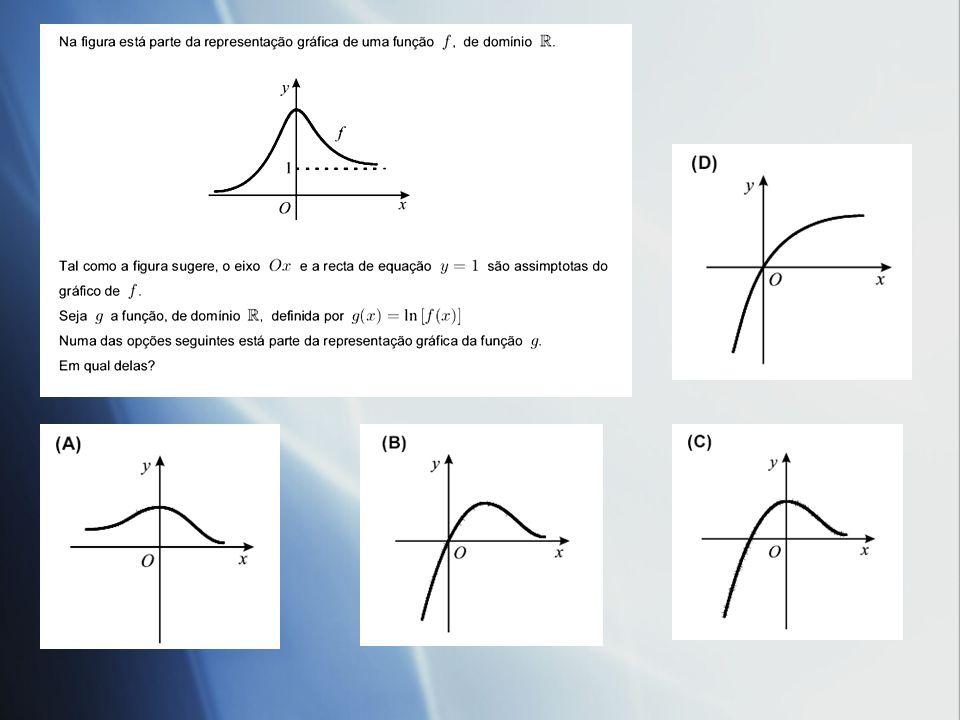 Pêndulo Gravítico Simples Qual dos gráficos apresentados define a distância (y) do pêndulo ao sensor em função do tempo (x).